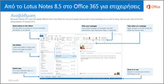 Μικρογραφία για τον οδηγό μετάβασης από IBM Lotus Notes σε Office 365
