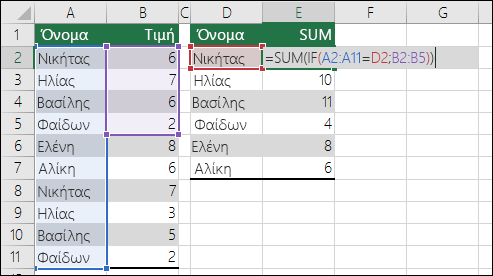Παράδειγμα τύπου πίνακα με ασυμφωνίες αναφορών περιοχής που προκαλούν σφάλμα #Δ/Υ.  Ο τύπος στο κελί E2 είναι {=SUM(IF(A2:A11=D2;B2:B5))} και πρέπει να εισαχθεί με τον συνδυασμό πλήκτρων CTRL+SHIFT+ENTER.