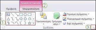 Ένα παράδειγμα ορισμένων άλλων δυνατοτήτων της Κορδέλας στο PowerPoint 2010.