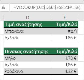 """Η τιμή αναζήτησης δεν υπάρχει.  Ο τύπος στο κελί E2 είναι =VLOOKUP(D2;$D$6:$E$8;2;FALSE).  Η τιμή """"Μπανάνα"""" δεν είναι δυνατό να βρεθεί, επομένως, ο τύπος επιστρέφει σφάλμα #Δ/Υ."""