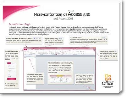 Μικρογραφία του 'Οδηγού μετεγκατάστασης της Access 2010'