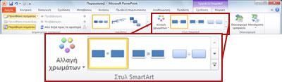 Η καρτέλα Σχεδίαση στην περιοχή Εργαλεία SmartArt.