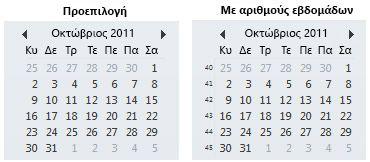 Η Επισκόπηση ημερομηνιών στη γραμμή εκκρεμών εργασιών με και χωρίς αρίθμηση εβδομάδων
