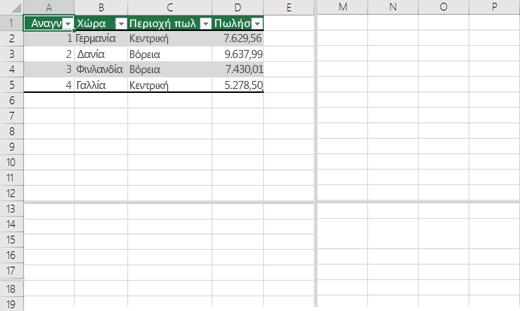 Διαίρεση τμημάτων παραθύρων σε ένα βιβλίο εργασίας του Excel