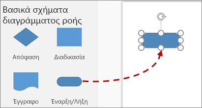 """Μεταφορά σχήματος από το παράθυρο """"Σχήμα"""" στη σελίδα"""