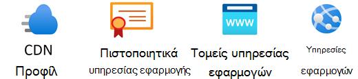 Στάμπο υπηρεσιών εφαρμογών Azure.