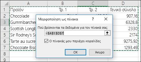 """Παράδειγμα χρήσης της επιλογής """"Μορφοποίηση ως πίνακα"""" στην """"Κεντρική"""" καρτέλα για την αυτόματη επιλογή μιας περιοχής δεδομένων"""
