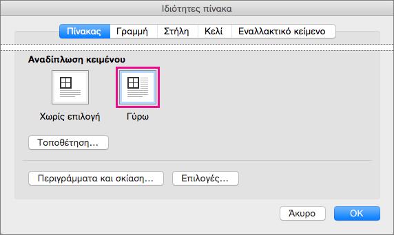 Κάντε κλικ στην επιλογή γύρω από για να το κείμενο αναδιπλώνεται γύρω από τον επιλεγμένο πίνακα.