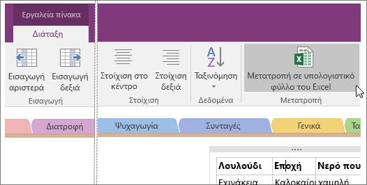 """Στιγμιότυπο οθόνης από το κουμπί """"Μετατροπή σε υπολογιστικό φύλλο του Excel"""" στο OneNote 2016."""