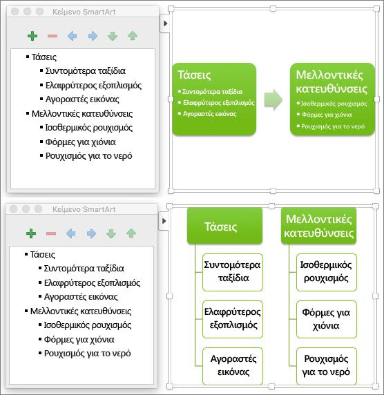 Σύγκριση του κειμένου σε δύο στυλ SmartArt