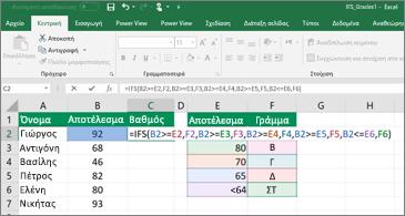 Υπολογιστικό φύλλο που δείχνει πώς μπορείτε να χρησιμοποιήσετε IFS για τον υπολογισμό των βαθμών μαθητών