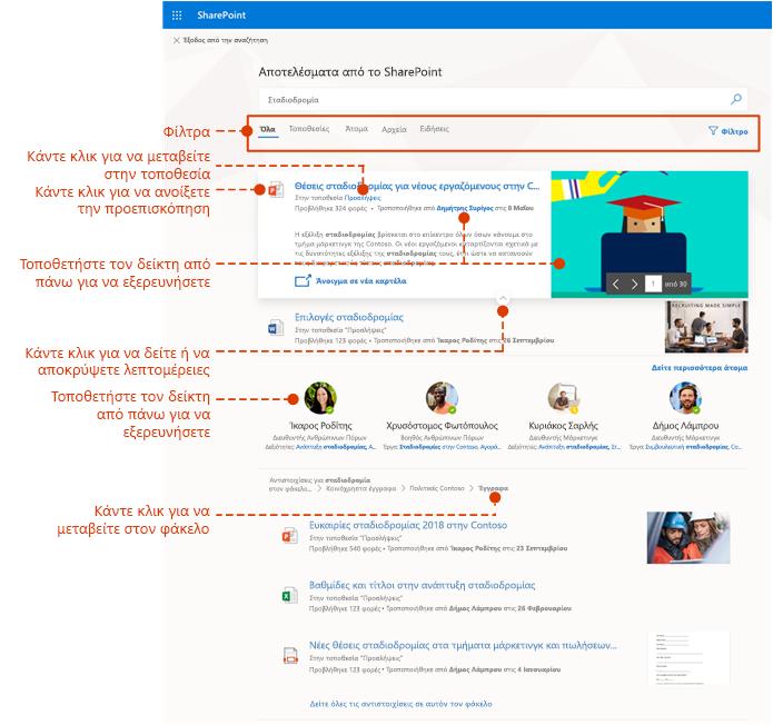 Στιγμιότυπο οθόνης της σελίδας αποτελεσμάτων αναζήτησης