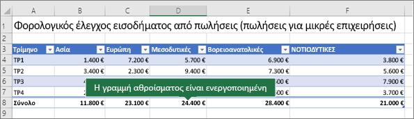 Πίνακας του Excel με ενεργοποιημένη τη γραμμή αθροίσματος