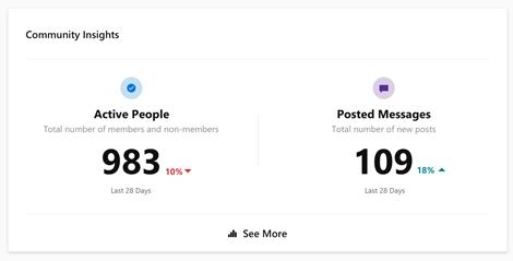"""Στιγμιότυπο οθόνης που εμφανίζει τα στοιχεία Κοινότητας του Yammer με το κουμπί """"Δείτε περισσότερα"""""""