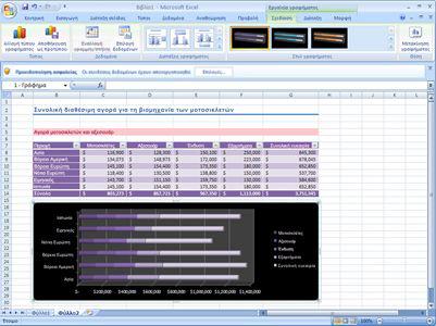 Μορφοποίηση υπό όρους στο Office Excel 2007