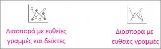 Γραφήματα διασποράς με ευθείες γραμμές και δείκτες και διασποράς με ευθείες γραμμές