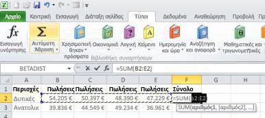 Χρήση Αυτόματης Άθροισης για τη γρήγορη προσθήκη μιας γραμμής δεδομένων