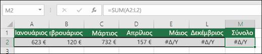 Παράδειγμα εισαγωγής της τιμής #Δ/Υ σε κελιά, που αποτρέπει τον σωστό υπολογισμό του τύπου SUM.