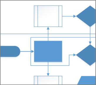 Γραμμές σύνδεσης χωρίς σημεία μεταπήδησης