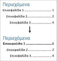 Εμφανίζει προβολές πριν και μετά, των στυλ μορφοποίησης κειμένου σε έναν πίνακα περιεχομένων