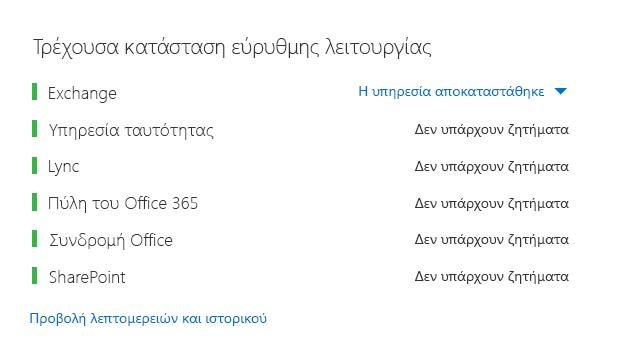 """Ο πίνακας εργαλείων εύρυθμης λειτουργίας του Office 365 με όλους τους φόρτους εργασίας να εμφανίζονται με πράσινο χρώμα, εκτός από το Exchange, το οποίο εμφανίζει την ένδειξη """"Η υπηρεσία αποκαταστάθηκε""""."""
