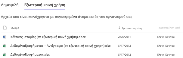 SharePoint Online χρήσης τοποθεσίας - εξωτερική κοινή χρήση αρχείων