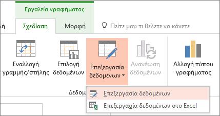 Εργαλεία γραφήματος με επιλεγμένα τα δεδομένα επεξεργασίας