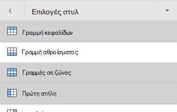 Μενού επιλογών στυλ πίνακα του Word για Android