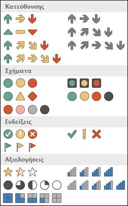 Επιλογές συνόλων εικονιδίων μορφοποίησης υπό όρους