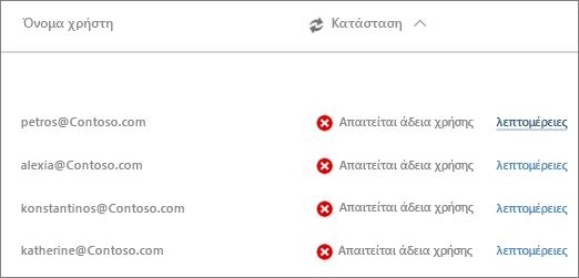"""Η κατάσταση χρήστη στη σελίδα """"Μετεγκατάσταση δεδομένων"""" υποδεικνύει εάν ένας χρήστης χρειάζεται άδεια χρήσης"""