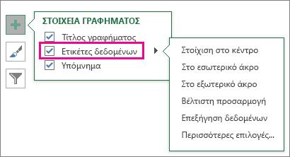Στοιχεία γραφήματος > Ετικέτες δεδομένων > Επιλογές ετικετών