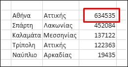 Ταξινόμηση δεδομένων χωρίς γραμμή κεφαλίδων