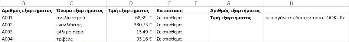 Παράδειγμα του τρόπου με τον οποίο μπορείτε να χρησιμοποιήσετε τη συνάρτηση LOOKUP