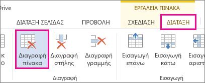 """Εικόνα του κουμπιού """"Διαγραφή"""", διαθέσιμο στην καρτέλα """"Διάταξη"""" στα εργαλεία της κορδέλας."""