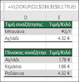 Παράδειγμα χρήσης του τύπου VLOOKUP με το όρισμα περιοχή_αναζήτησης TRUE, το οποίο μπορεί να οδηγήσει σε εσφαλμένα αποτελέσματα.