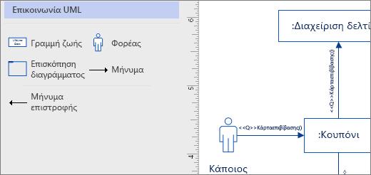 Στάμπο επικοινωνίες UML, το παράδειγμα σχήματα στη σελίδα