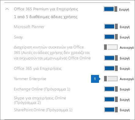 Στιγμιότυπο οθόνης του Yammer άδειας χρήσης ενεργοποιήσει σε απενεργοποίηση θέση