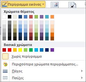 Μενού περιγραμμάτων εικόνας στο Outlook 2010