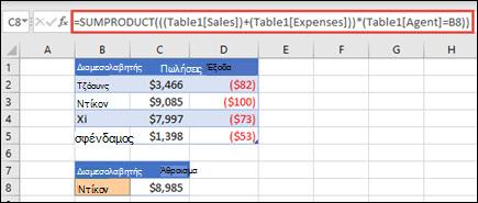 Παράδειγμα της συνάρτησης SUMPRODUCT για την επιστροφή των συνολικών πωλήσεων κατά αντιπρόσωπο πωλήσεων όταν παρέχεται με πωλήσεις και έξοδα για κάθε μία από αυτές.