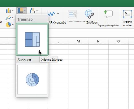 Γράφημα Treemap στην κορδέλα
