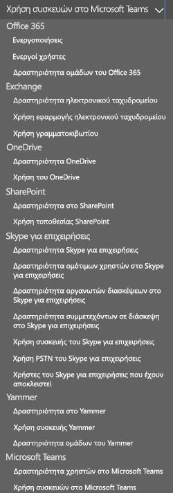 Επιλέξτε αναφορά - Δραστηριότητα χρηστών στο Microsoft Teams