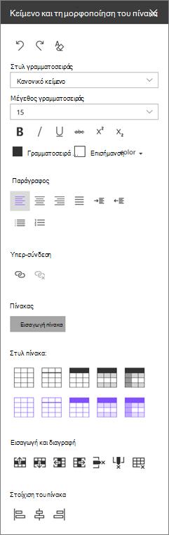Το παράθυρο μορφοποίησης τμήματος web κειμένου