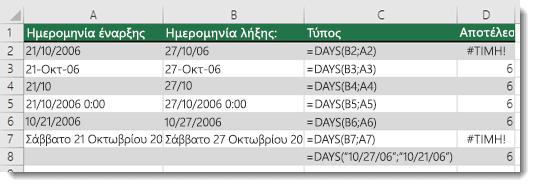 Αποτέλεσμα διαφόρων συναρτήσεων DAYS