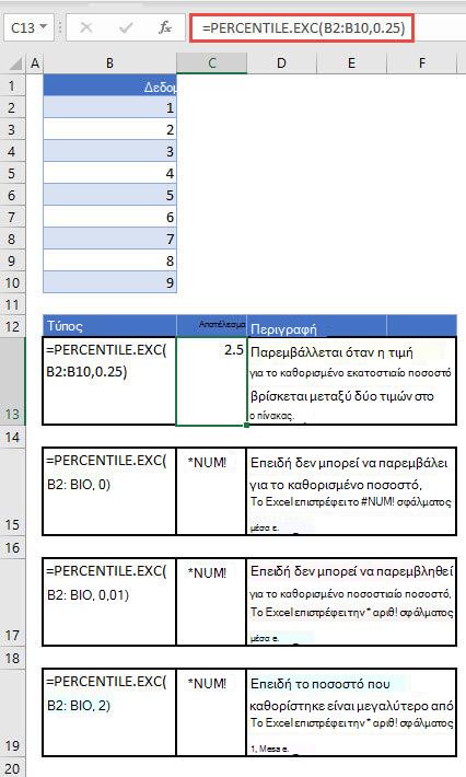 Exampels of the PERCENTILE. Συνάρτηση EXC