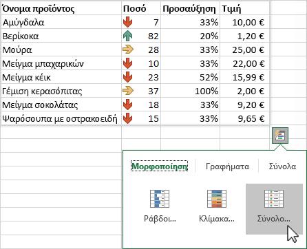 """Χρήση της λειτουργίας """"Γρήγορη ανάλυση"""" για επισήμανση δεδομένων"""