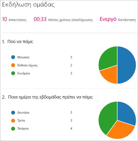 Εμφάνιση σύνοψης αποτελεσμάτων για τμήμα Web Microsoft Forms.