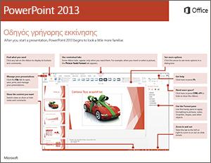 Οδηγός γρήγορης εκκίνησης του PowerPoint 2013