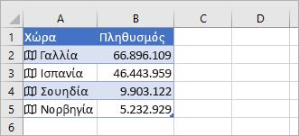 Προστέθηκε νέα στήλη, οι τιμές προέρχονται από τη συνδεδεμένη εγγραφή