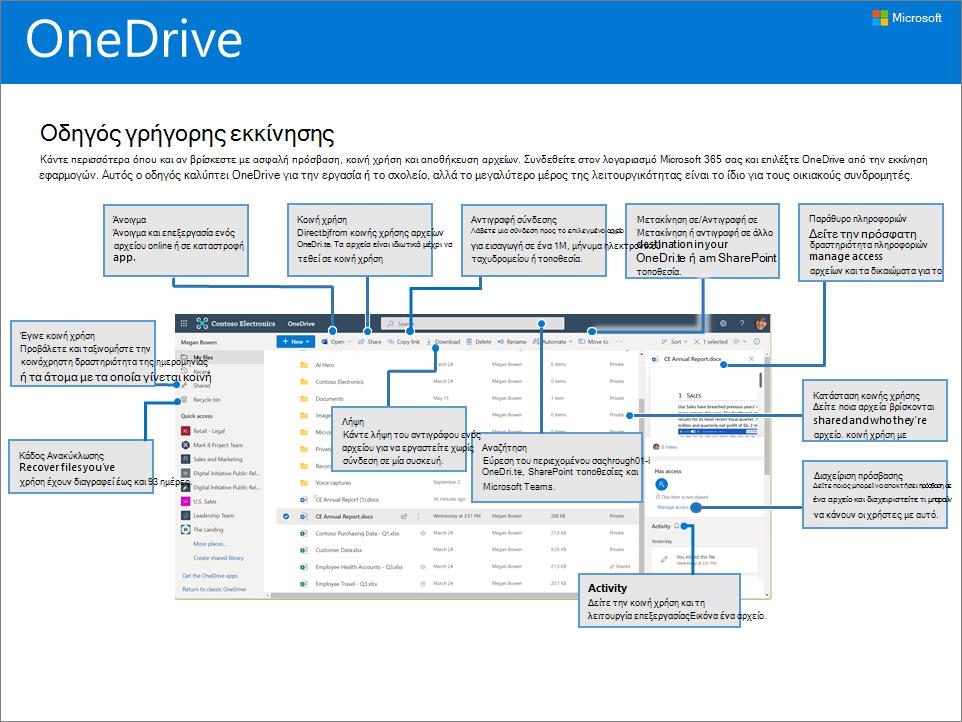 Οδηγός γρήγορης εκκίνησης του OneDrive