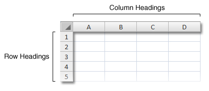 Row and column headings on workbook